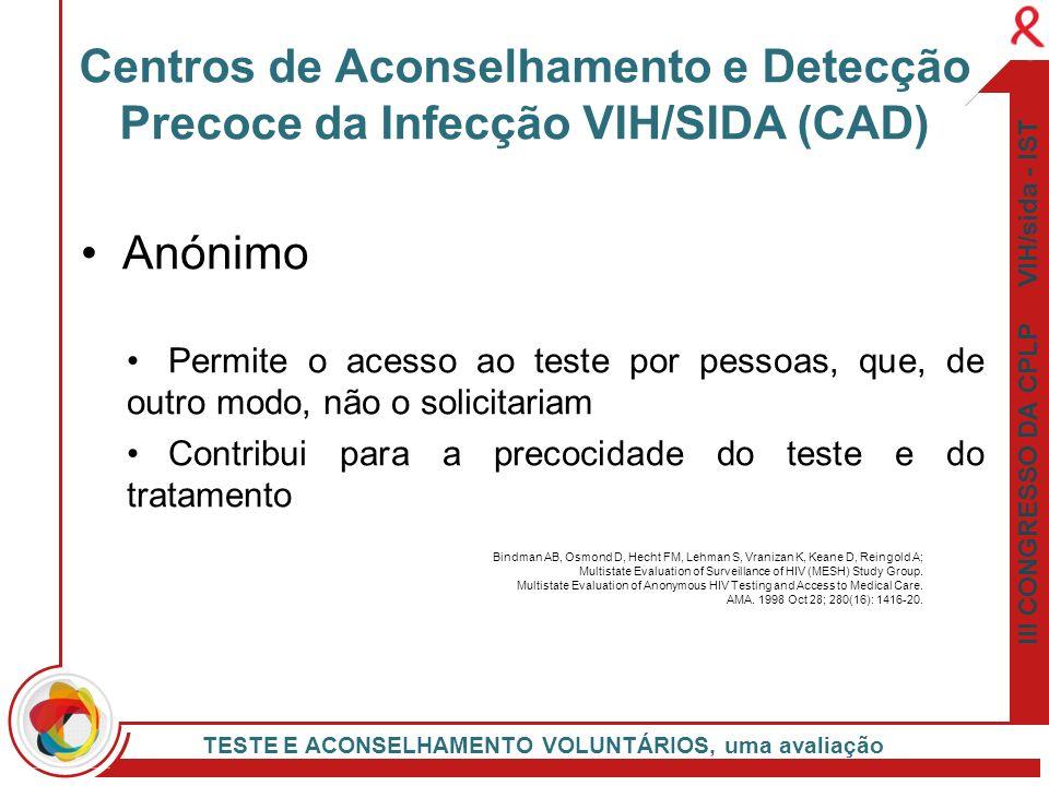III CONGRESSO DA CPLP VIH/sida - IST TESTE E ACONSELHAMENTO VOLUNTÁRIOS, uma avaliação Anónimo Permite o acesso ao teste por pessoas, que, de outro mo