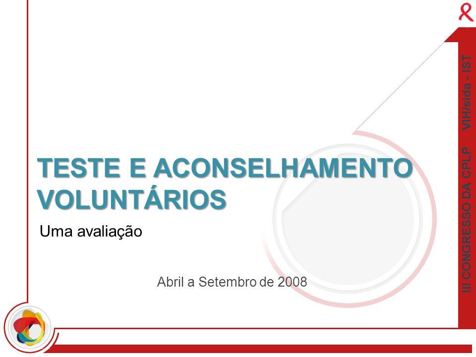 III CONGRESSO DA CPLP VIH/sida - IST TESTE E ACONSELHAMENTO VOLUNTÁRIOS Uma avaliação Abril a Setembro de 2008