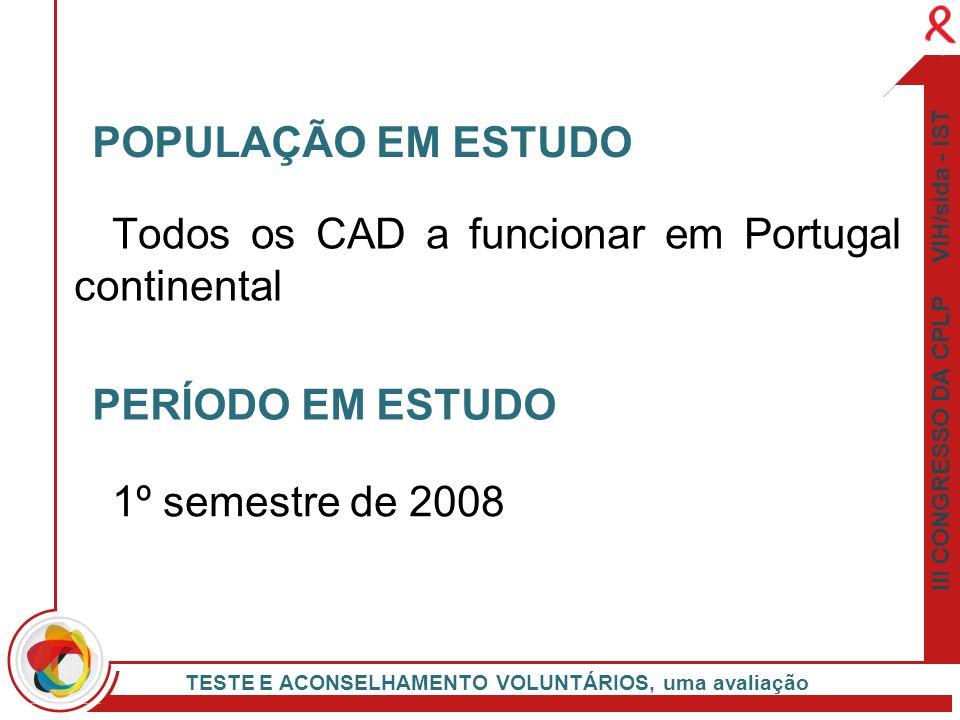 III CONGRESSO DA CPLP VIH/sida - IST TESTE E ACONSELHAMENTO VOLUNTÁRIOS, uma avaliação Todos os CAD a funcionar em Portugal continental POPULAÇÃO EM E