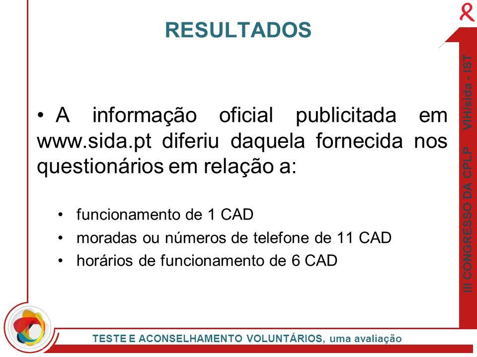 III CONGRESSO DA CPLP VIH/sida - IST TESTE E ACONSELHAMENTO VOLUNTÁRIOS, uma avaliação A informação oficial publicitada em www.sida.pt diferiu daquela
