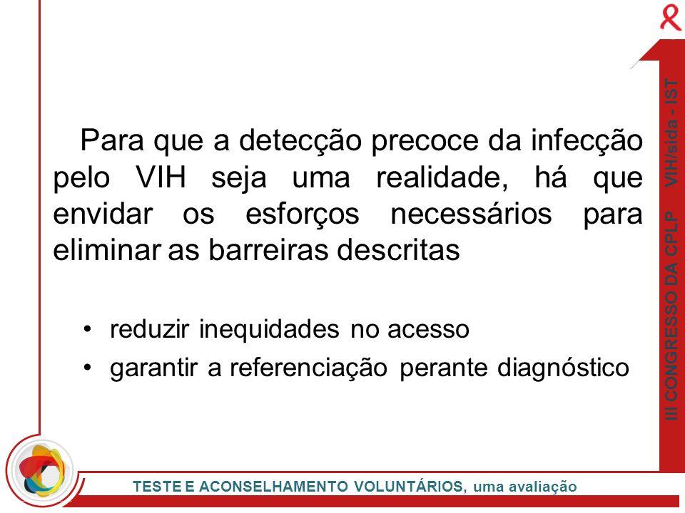 III CONGRESSO DA CPLP VIH/sida - IST TESTE E ACONSELHAMENTO VOLUNTÁRIOS, uma avaliação Para que a detecção precoce da infecção pelo VIH seja uma reali