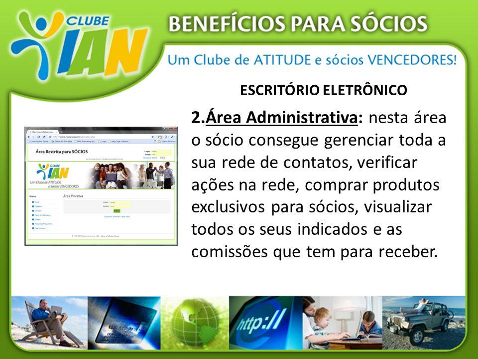 ESCRITÓRIO ELETRÔNICO 1.z 2.Área Administrativa: nesta área o sócio consegue gerenciar toda a sua rede de contatos, verificar ações na rede, comprar p