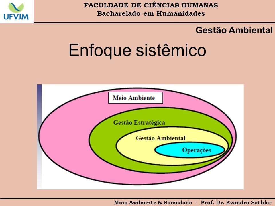 FACULDADE DE CIÊNCIAS HUMANAS Bacharelado em Humanidades Meio Ambiente & Sociedade - Prof. Dr. Evandro Sathler Gestão Ambiental Enfoque sistêmico