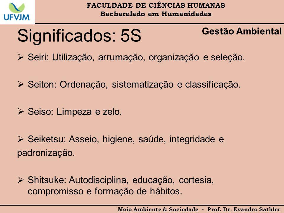 FACULDADE DE CIÊNCIAS HUMANAS Bacharelado em Humanidades Meio Ambiente & Sociedade - Prof. Dr. Evandro Sathler Gestão Ambiental Significados: 5S Seiri