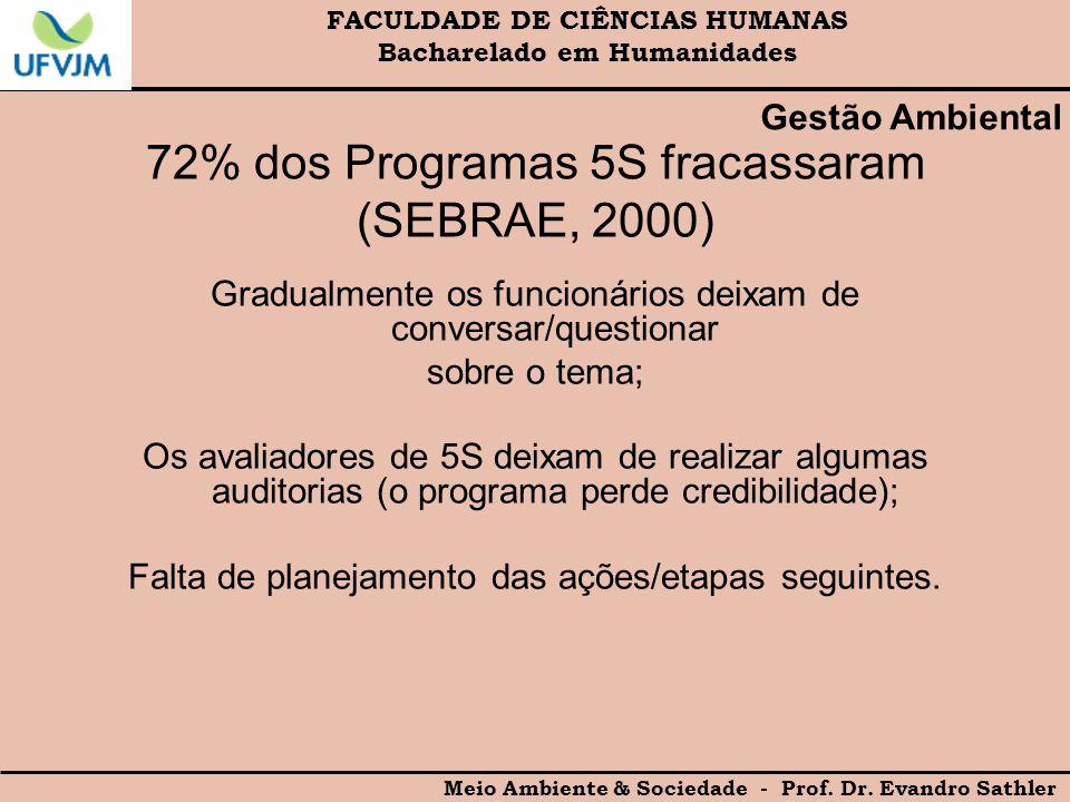 FACULDADE DE CIÊNCIAS HUMANAS Bacharelado em Humanidades Meio Ambiente & Sociedade - Prof. Dr. Evandro Sathler Gestão Ambiental 72% dos Programas 5S f