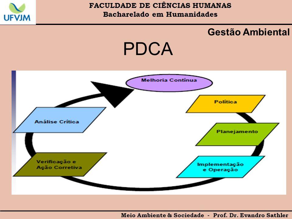 FACULDADE DE CIÊNCIAS HUMANAS Bacharelado em Humanidades Meio Ambiente & Sociedade - Prof. Dr. Evandro Sathler Gestão Ambiental PDCA