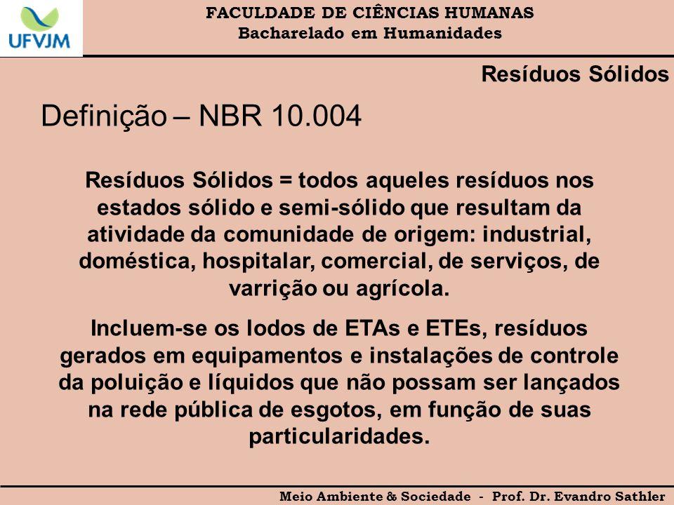FACULDADE DE CIÊNCIAS HUMANAS Bacharelado em Humanidades Meio Ambiente & Sociedade - Prof. Dr. Evandro Sathler Resíduos Sólidos Definição – NBR 10.004