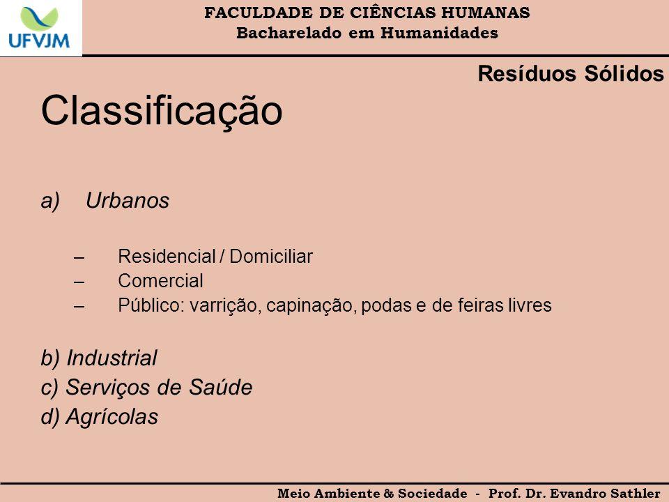FACULDADE DE CIÊNCIAS HUMANAS Bacharelado em Humanidades Meio Ambiente & Sociedade - Prof. Dr. Evandro Sathler Resíduos Sólidos Classificação a)Urbano