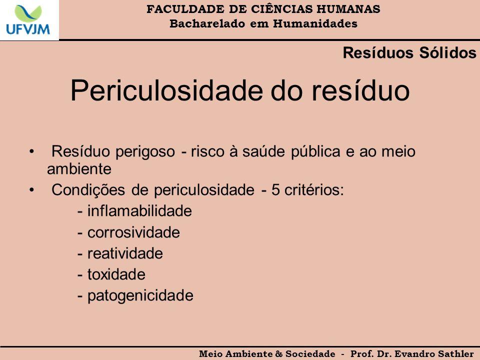 FACULDADE DE CIÊNCIAS HUMANAS Bacharelado em Humanidades Meio Ambiente & Sociedade - Prof. Dr. Evandro Sathler Resíduos Sólidos Periculosidade do resí
