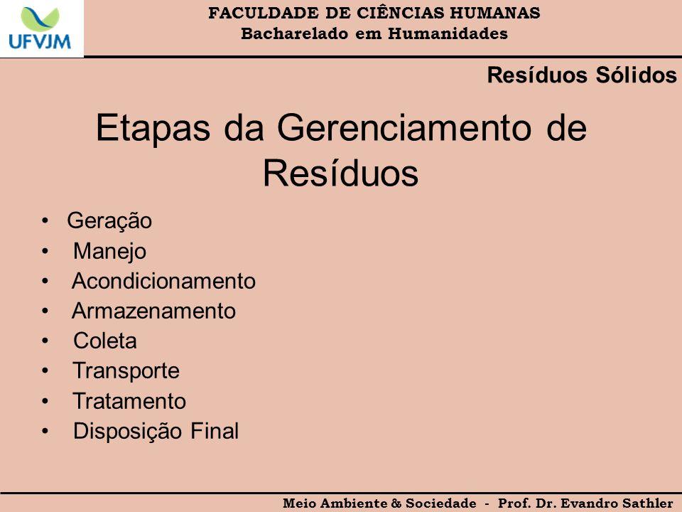 FACULDADE DE CIÊNCIAS HUMANAS Bacharelado em Humanidades Meio Ambiente & Sociedade - Prof. Dr. Evandro Sathler Resíduos Sólidos Etapas da Gerenciament