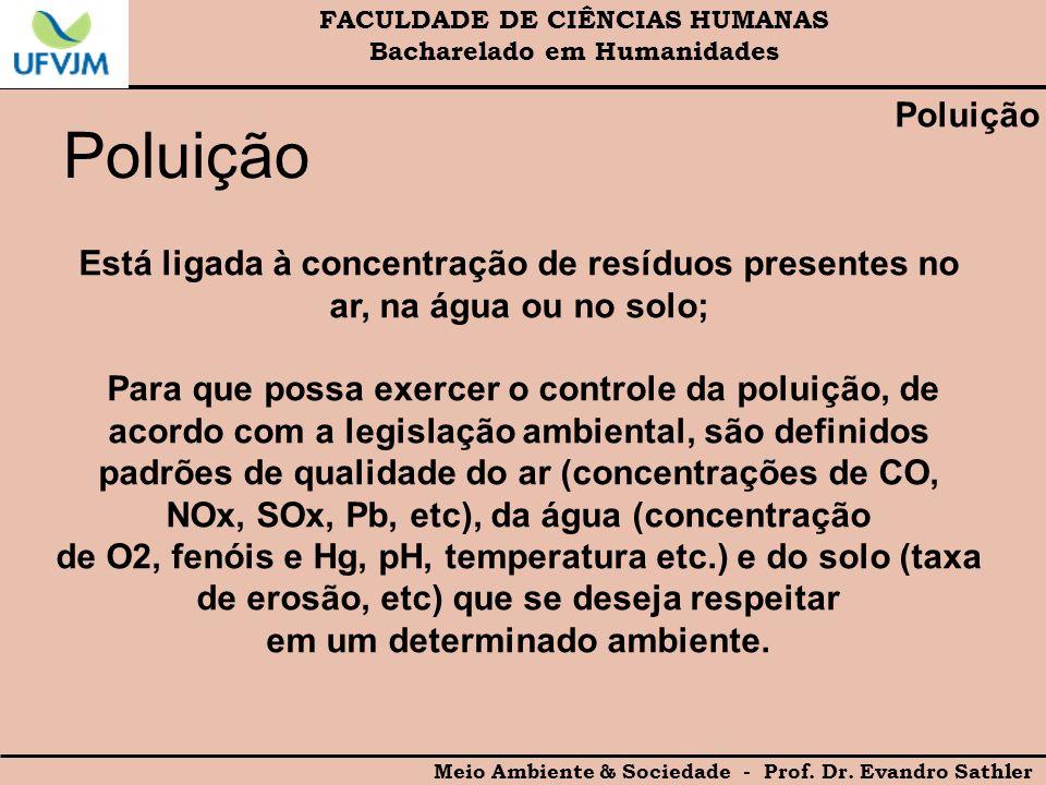 FACULDADE DE CIÊNCIAS HUMANAS Bacharelado em Humanidades Meio Ambiente & Sociedade - Prof. Dr. Evandro Sathler Poluição Está ligada à concentração de