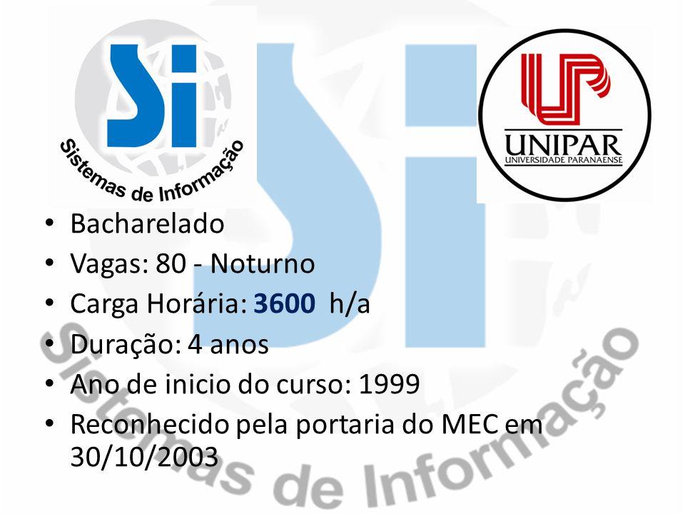 Bacharelado Vagas: 80 - Noturno Carga Horária: 3600 h/a Duração: 4 anos Ano de inicio do curso: 1999 Reconhecido pela portaria do MEC em 30/10/2003