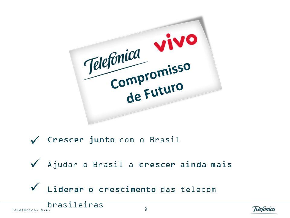 Telefónica, S.A. 9 Compromisso de Futuro Crescer junto com o Brasil Ajudar o Brasil a crescer ainda mais Liderar o crescimento das telecom brasileiras
