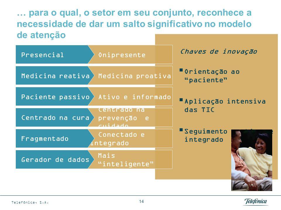 Telefónica, S.A. 14 … para o qual, o setor em seu conjunto, reconhece a necessidade de dar um salto significativo no modelo de atenção Onipresente Med