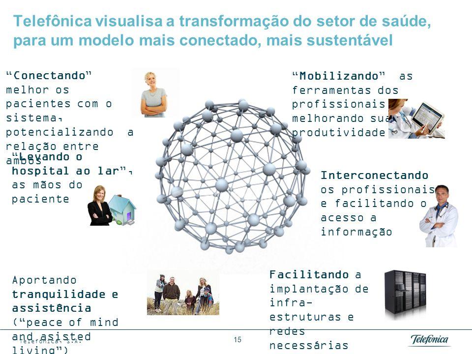 Telefónica, S.A. 15 Telefônica visualisa a transformação do setor de saúde, para um modelo mais conectado, mais sustentável Conectando melhor os pacie
