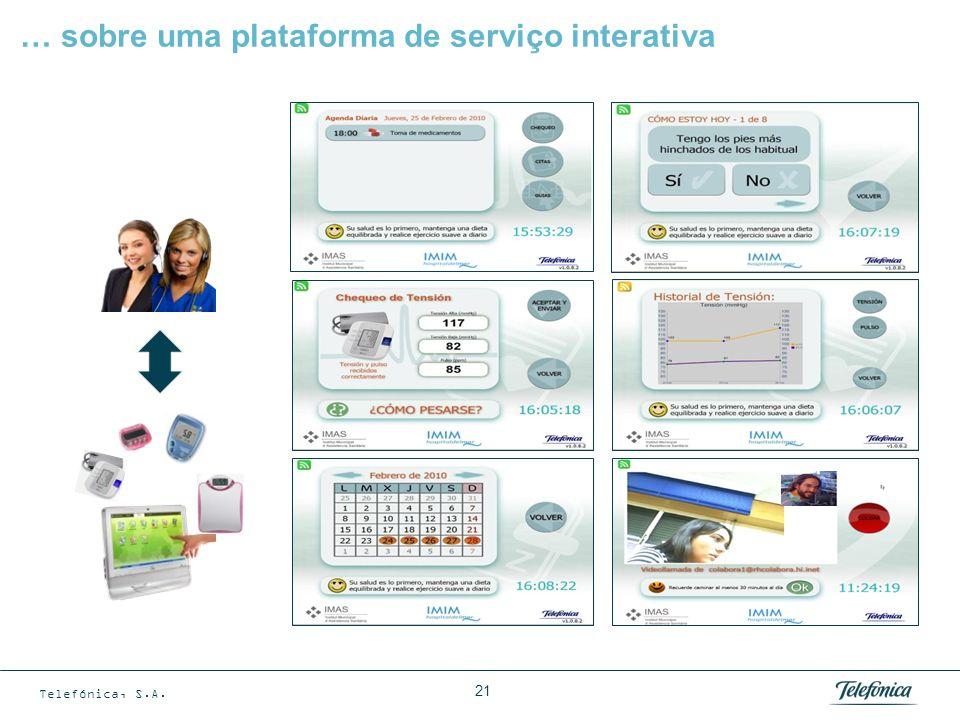 Telefónica, S.A. 21 … sobre uma plataforma de serviço interativa