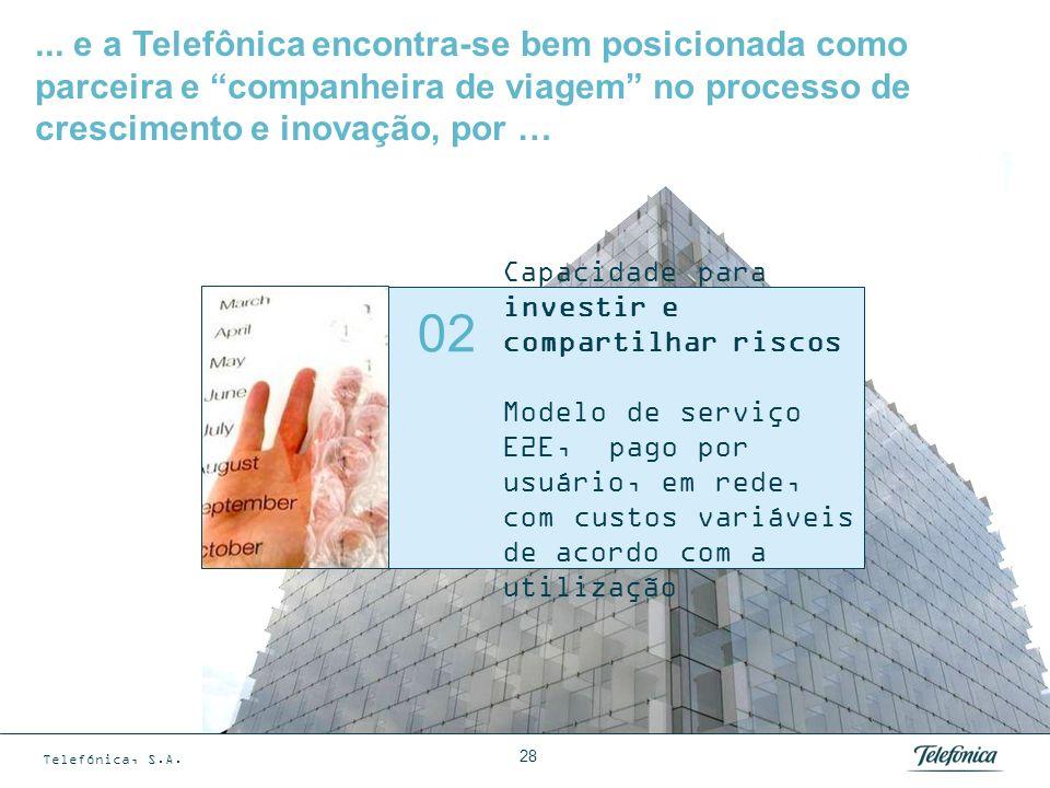 Telefónica, S.A. 28 Capacidade para investir e compartilhar riscos Modelo de serviço E2E, pago por usuário, em rede, com custos variáveis de acordo co