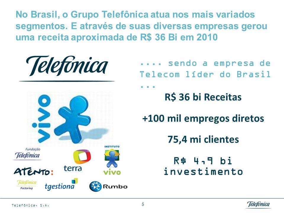 Telefónica, S.A. 5 No Brasil, o Grupo Telefônica atua nos mais variados segmentos. E através de suas diversas empresas gerou uma receita aproximada de