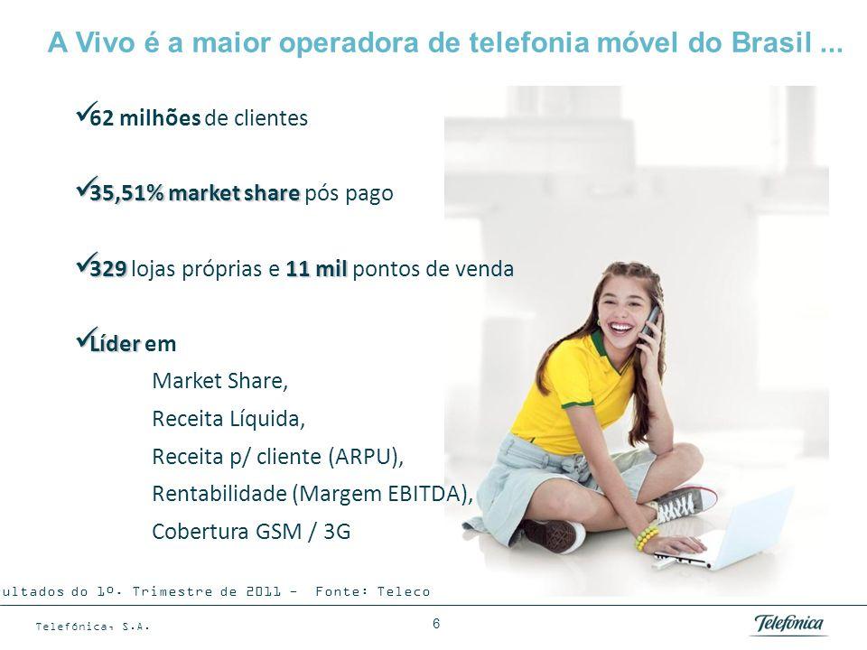 Telefónica, S.A. 6 A Vivo é a maior operadora de telefonia móvel do Brasil... 62 milhões de clientes 35,51% market share 35,51% market share pós pago