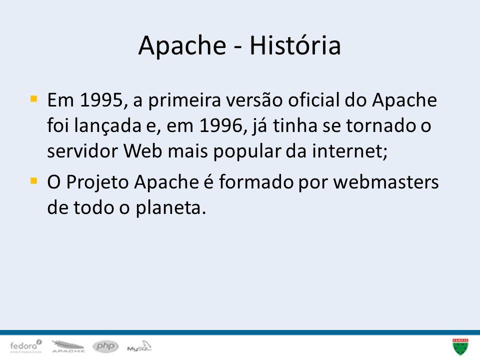 Apache - História Em 1995, a primeira versão oficial do Apache foi lançada e, em 1996, já tinha se tornado o servidor Web mais popular da internet; O