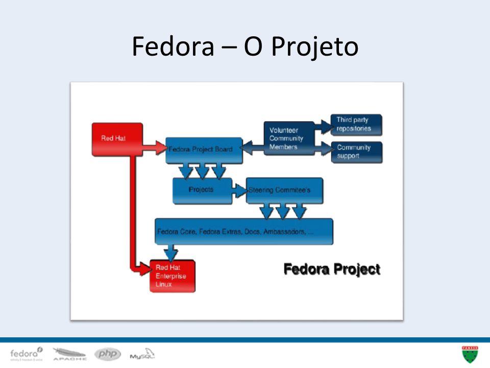 Fedora – O Projeto 8