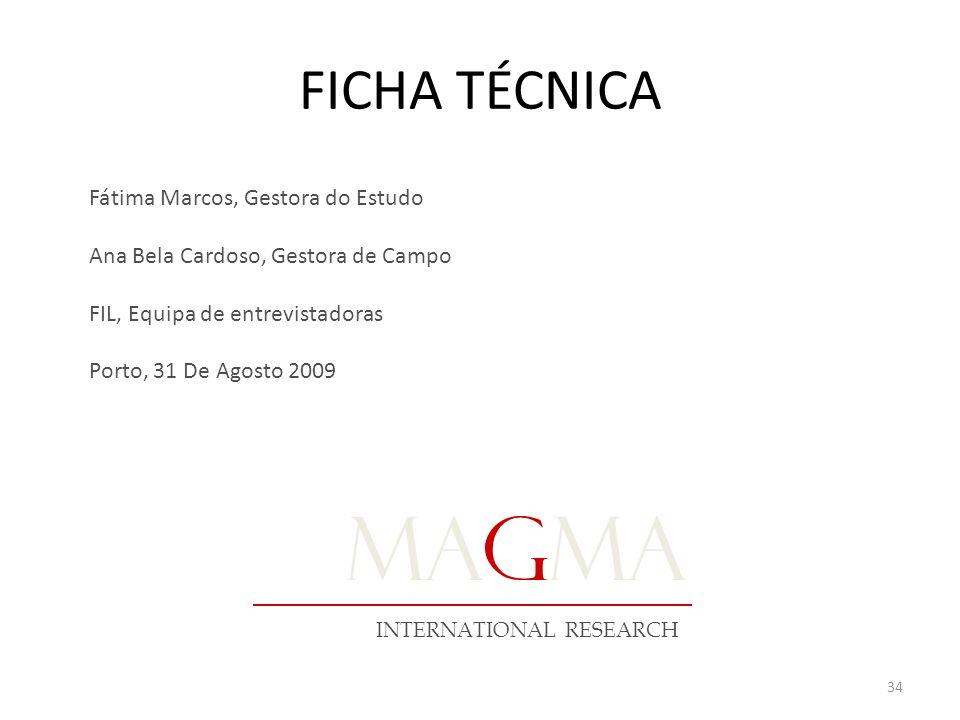 34 FICHA TÉCNICA Fátima Marcos, Gestora do Estudo Ana Bela Cardoso, Gestora de Campo FIL, Equipa de entrevistadoras Porto, 31 De Agosto 2009 MAGMA INT