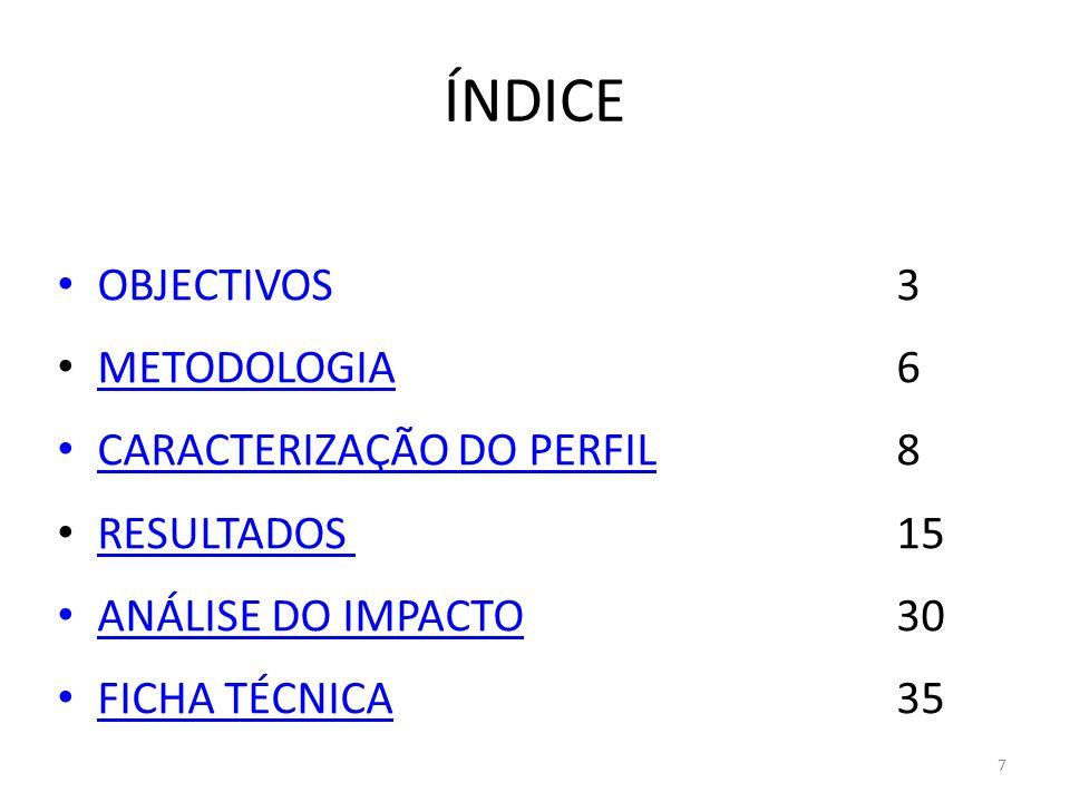 7 ÍNDICE OBJECTIVOS3 METODOLOGIA6 METODOLOGIA CARACTERIZAÇÃO DO PERFIL8 RESULTADOS 15 RESULTADOS ANÁLISE DO IMPACTO 30 FICHA TÉCNICA35