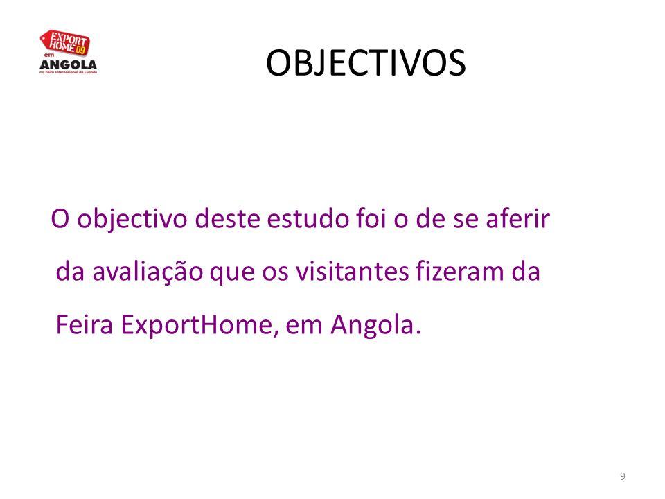 9 OBJECTIVOS O objectivo deste estudo foi o de se aferir da avaliação que os visitantes fizeram da Feira ExportHome, em Angola.