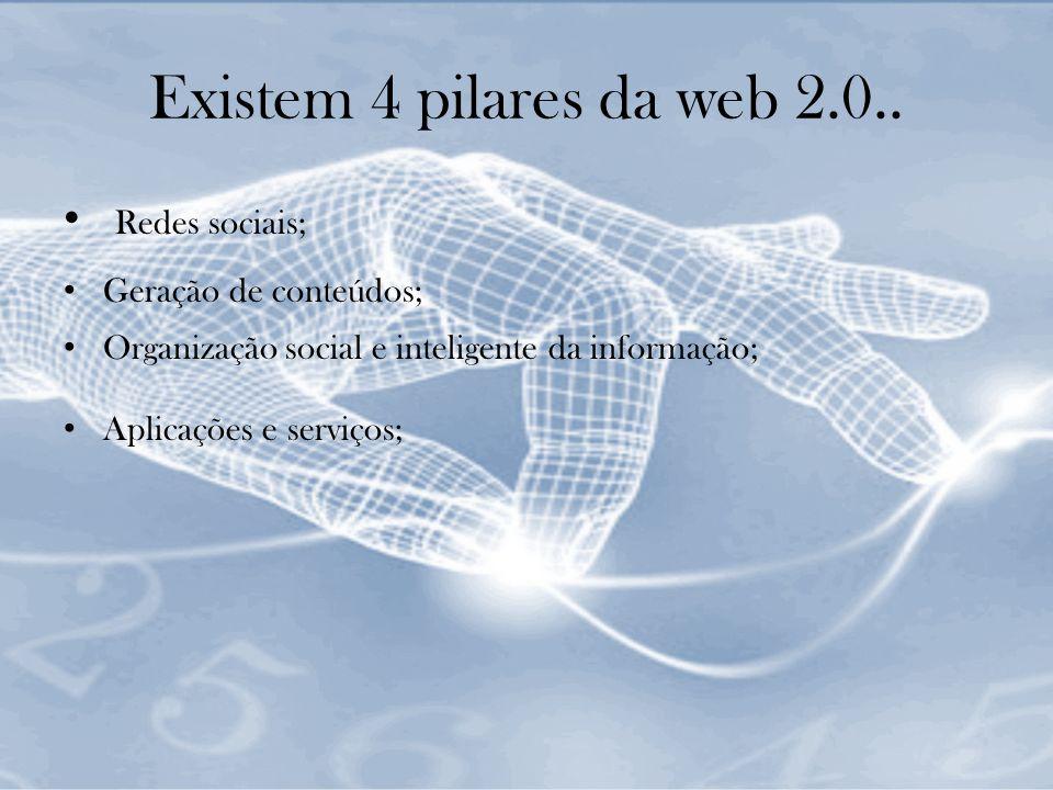 Existem 4 pilares da web 2.0.. Redes sociais; Geração de conteúdos; Organização social e inteligente da informação; Aplicações e serviços;