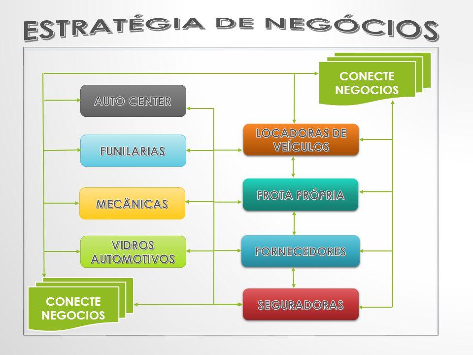 CONECTE NEGOCIOS