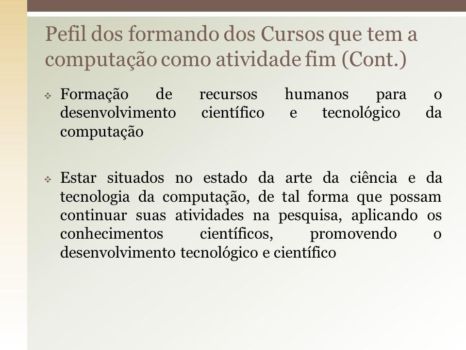 Formação de recursos humanos para o desenvolvimento científico e tecnológico da computação Estar situados no estado da arte da ciência e da tecnologia