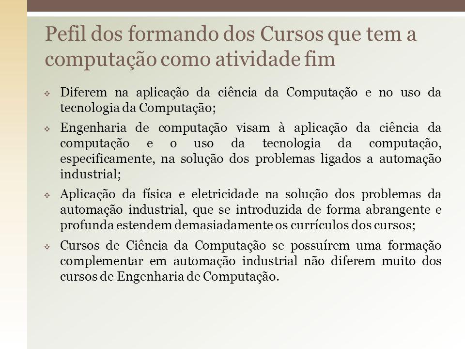 Diferem na aplicação da ciência da Computação e no uso da tecnologia da Computação; Engenharia de computação visam à aplicação da ciência da computaçã