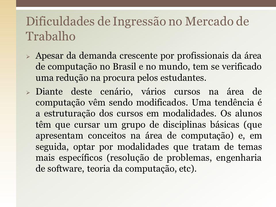 Dificuldades de Ingressão no Mercado de Trabalho Apesar da demanda crescente por profissionais da área de computação no Brasil e no mundo, tem se veri