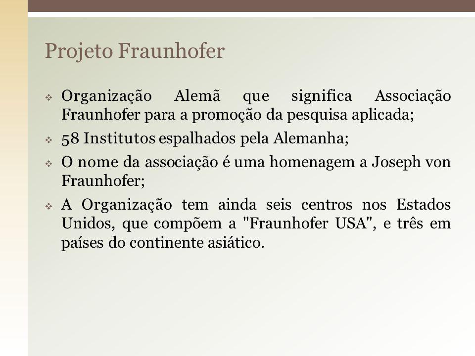 Projeto Fraunhofer Organização Alemã que significa Associação Fraunhofer para a promoção da pesquisa aplicada; 58 Institutos espalhados pela Alemanha;