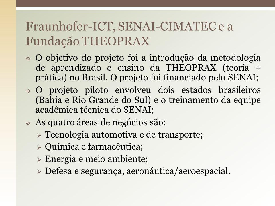 Fraunhofer-ICT, SENAI-CIMATEC e a Fundação THEOPRAX O objetivo do projeto foi a introdução da metodologia de aprendizado e ensino da THEOPRAX (teoria