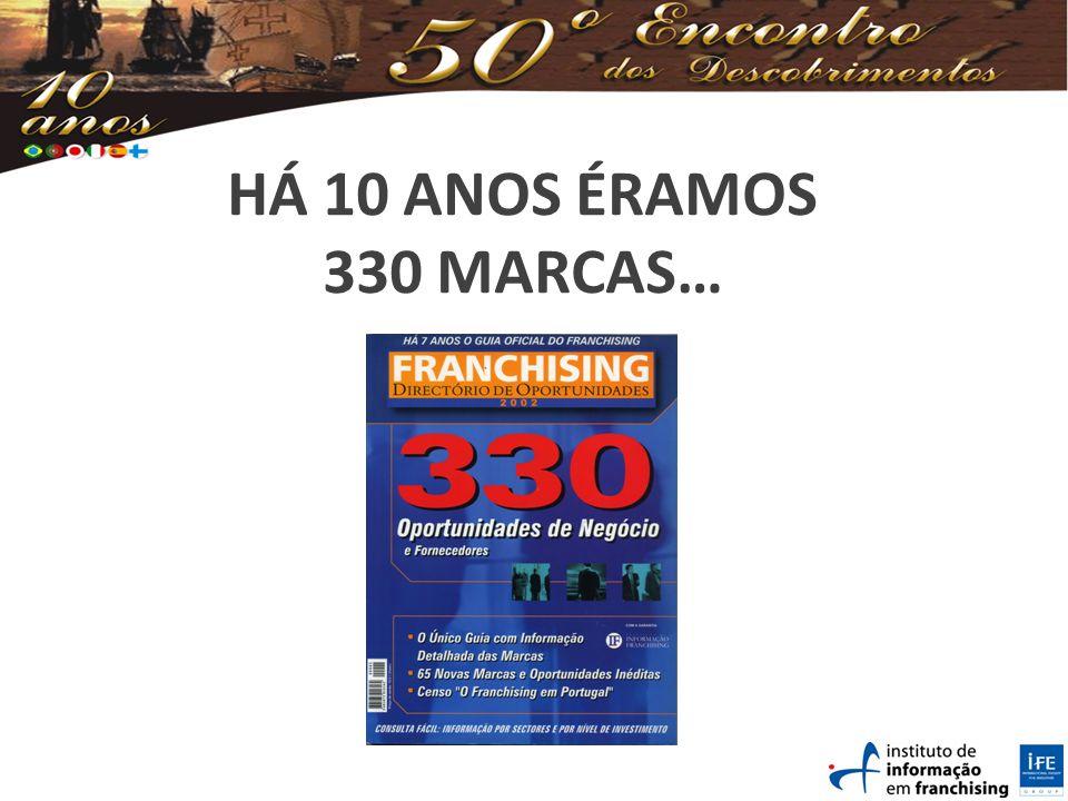 HÁ 10 ANOS ÉRAMOS 330 MARCAS…