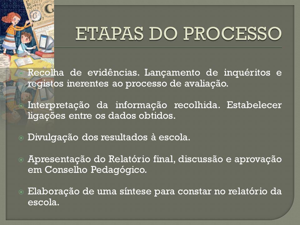 Recolha de evidências.Lançamento de inquéritos e registos inerentes ao processo de avaliação.