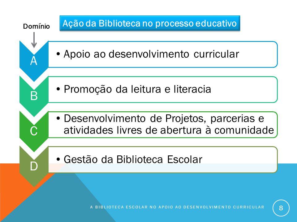 A Apoio ao desenvolvimento curricular B Promoção da leitura e literacia C Desenvolvimento de Projetos, parcerias e atividades livres de abertura à com