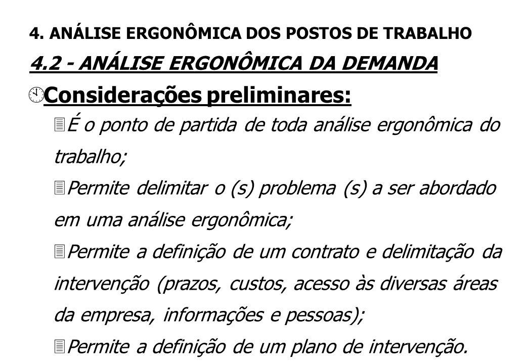 A formulação de hipóteses em ergonomia: 2 Hipóteses preliminares; 2 Hipóteses relativas a análise da tarefa; 2 hipótese relativas a análise das ativid
