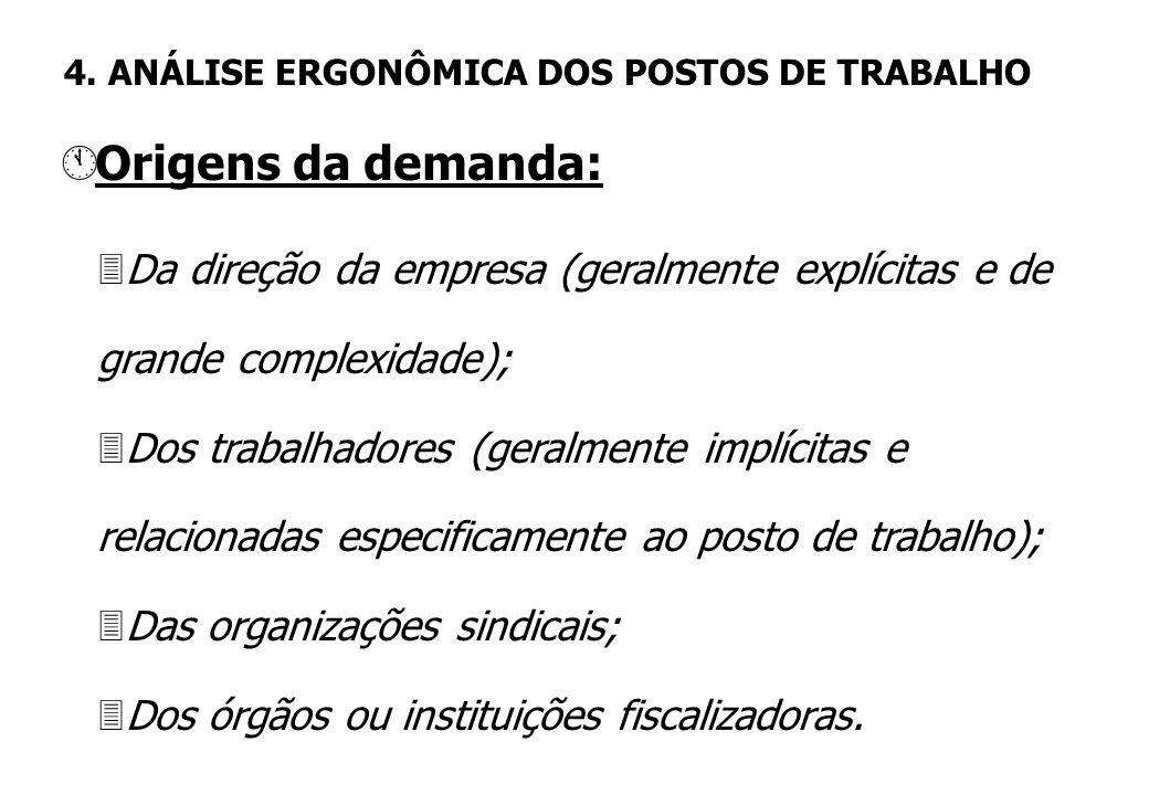 3É o ponto de partida de toda análise ergonômica do trabalho; 3Permite delimitar o (s) problema (s) a ser abordado em uma análise ergonômica; 3Permite