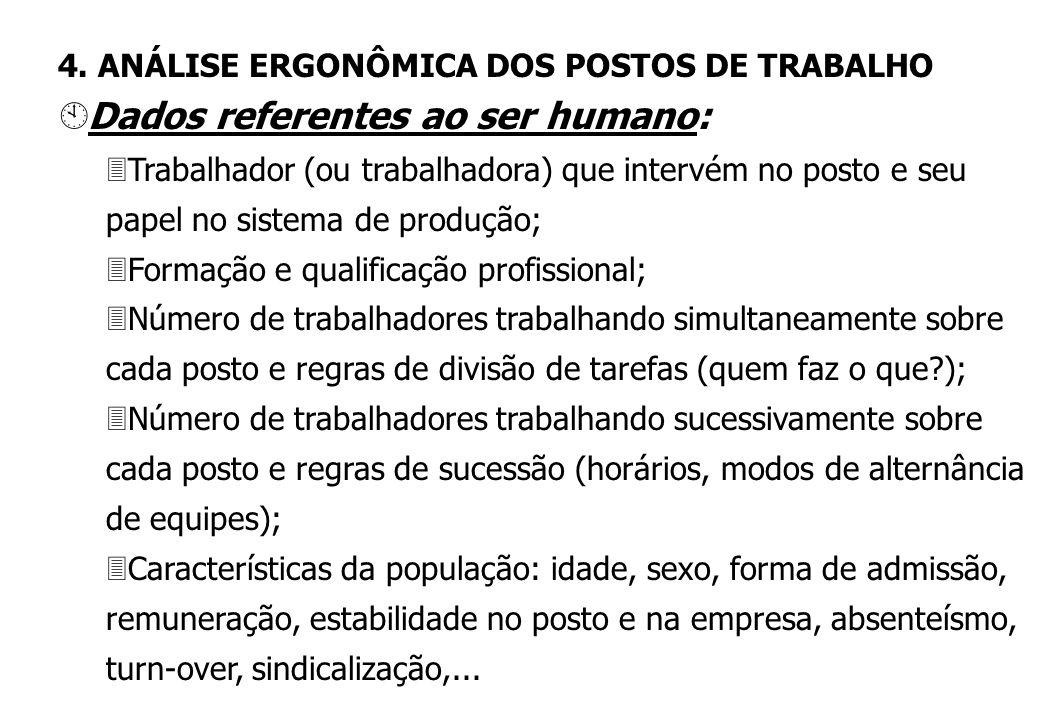Í Descrição das componentes do sistema humano- tarefa: É a identificação das exigências da tarefa. 3 Precisar o tipo de intervenção ergonômica e as di