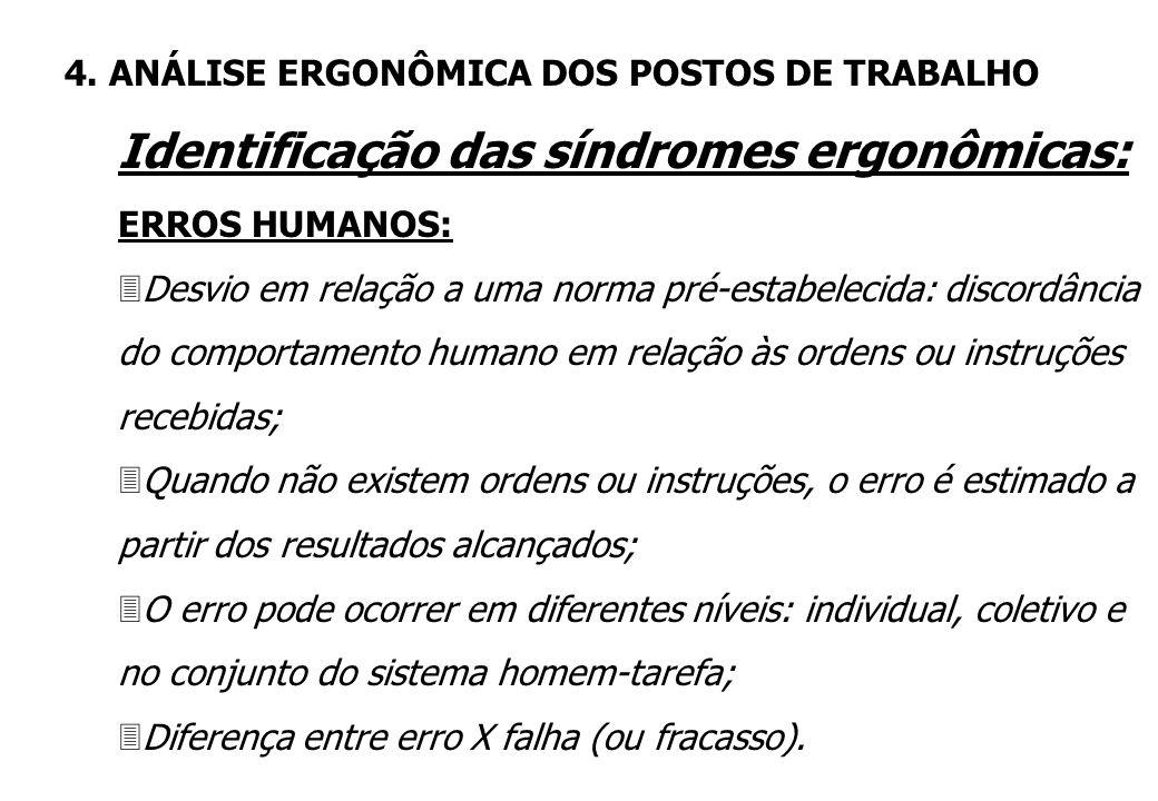 Procedimento que conduz ao diagnóstico: 3 Delimitar sistemas de variáveis: f (problemas levantados, características da população, condições ambientais
