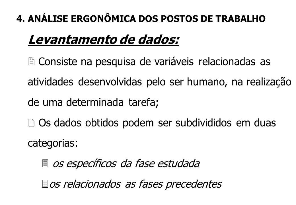 Referências bibliográficas sobre o homem em atividades de trabalho Síntese Ergonômica do Trabalho Análise da demanda: definição do problema DadosHipót