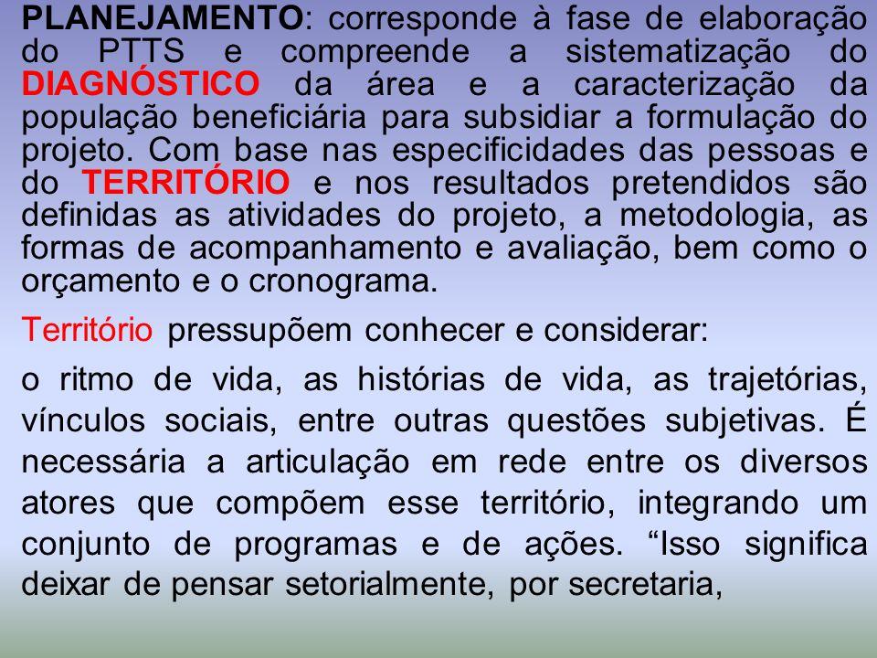 PLANEJAMENTO: corresponde à fase de elaboração do PTTS e compreende a sistematização do DIAGNÓSTICO da área e a caracterização da população beneficiár