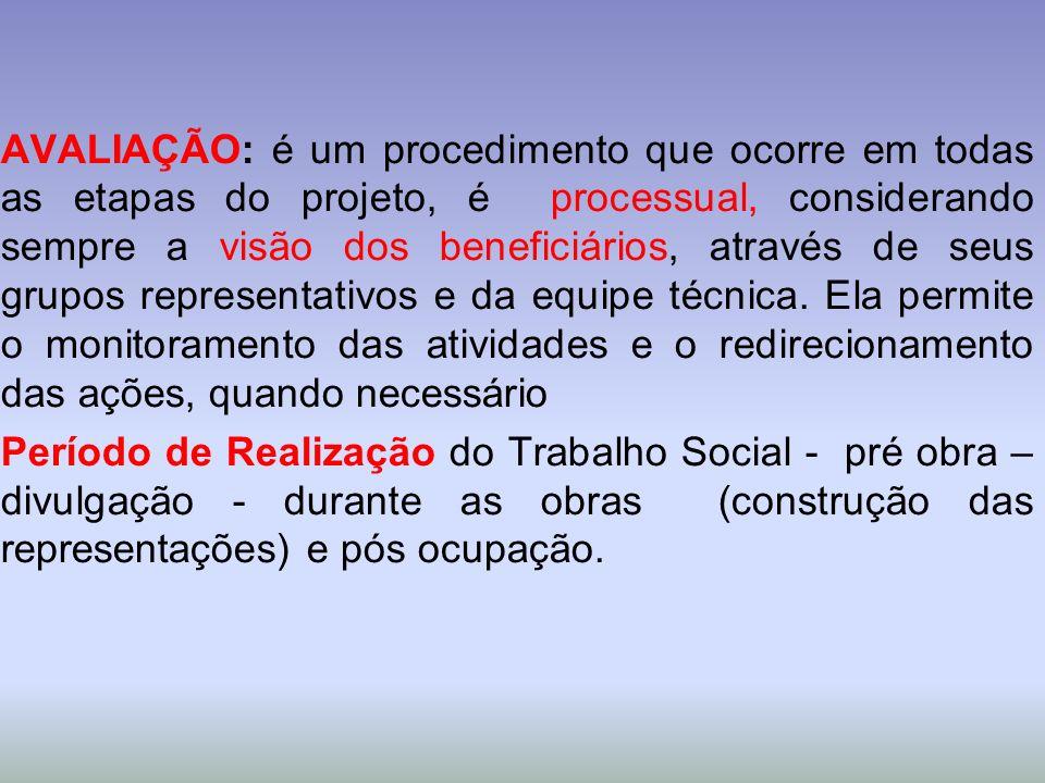 AVALIAÇÃO: é um procedimento que ocorre em todas as etapas do projeto, é processual, considerando sempre a visão dos beneficiários, através de seus gr