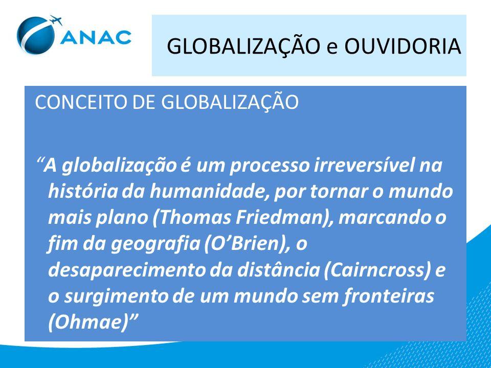 GLOBALIZAÇÃO E OUVIDORIA MUNDO DAS OUVIDORIAS CIDADÃO OUVIDORIA PÚBLICA OUVIDORIA PRIVADA FEDERAL ESTADUAL MUNICIPAL BENS SERVIÇOS TIPOS DE OUVIDORIAS