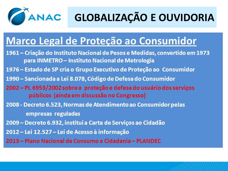 GLOBALIZAÇÃO e OUVIDORIA PROCESSO DE URBANIZAÇÃO NO BRASIL