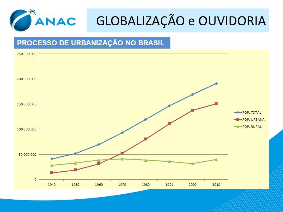 GLOBALIZAÇÃO E OUVIDORIA Revista EXAME, 07/08/2013 Fonte: IBRC Média qualidade do atendimento: de 63,5 para 58,5