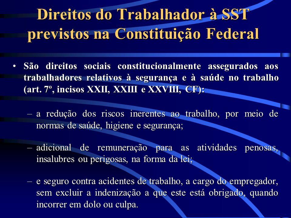 Direitos do Trabalhador à SST previstos na Constituição Federal São direitos sociais constitucionalmente assegurados aos trabalhadores relativos à seg