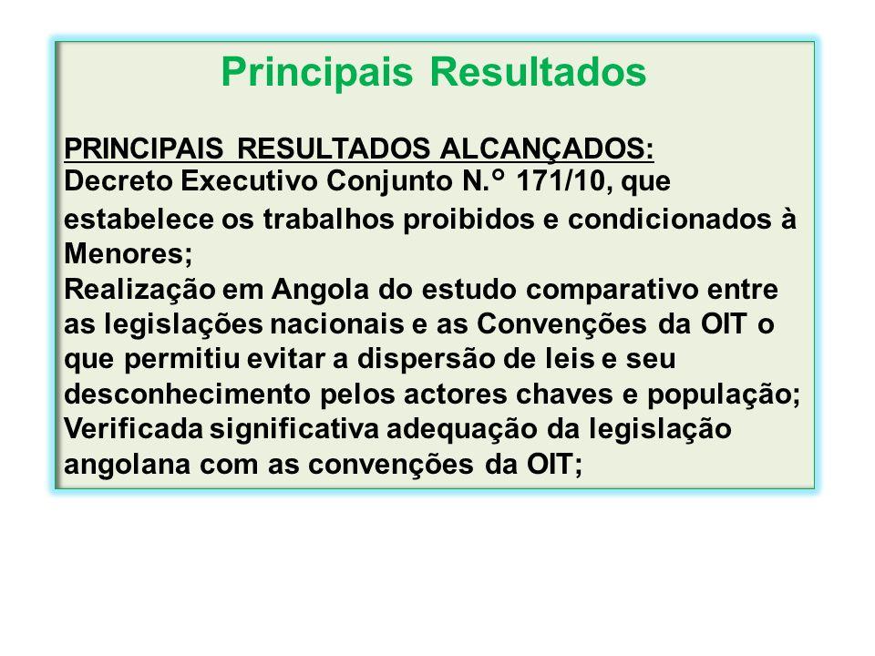 Principais Resultados PRINCIPAIS RESULTADOS ALCANÇADOS: Decreto Executivo Conjunto N.° 171/10, que estabelece os trabalhos proibidos e condicionados à